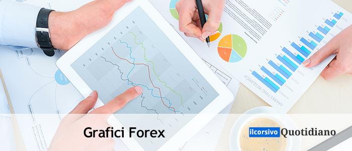 Grafico Borsa in tempo reale | Andamento - blogger.com