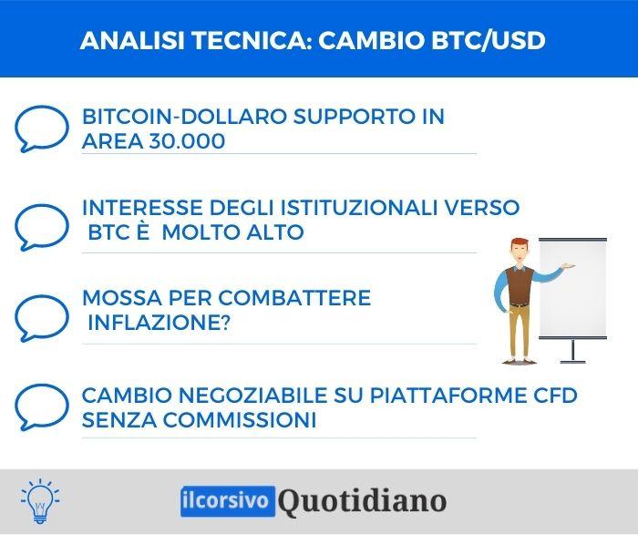 Analisi tecnica cambio BTC/USD - 29 Gennaio 2021