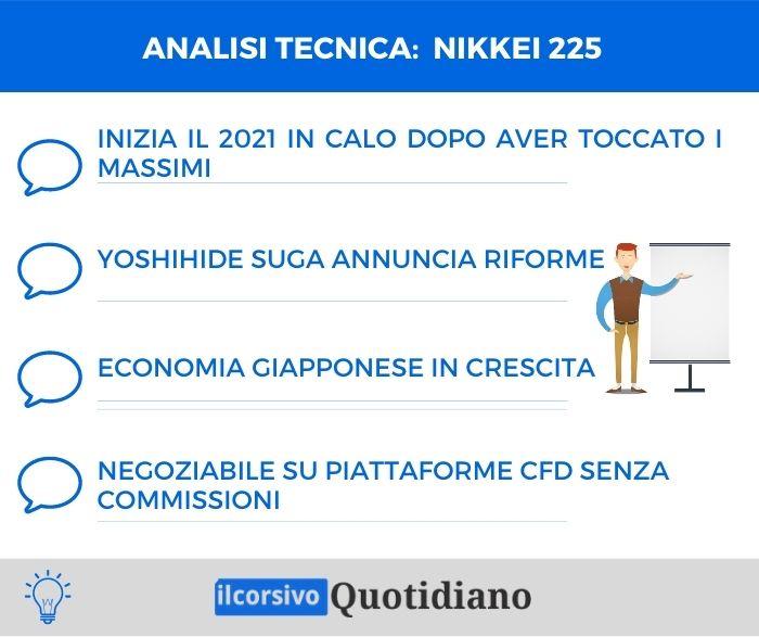 Analisi tecnica Nikkei 225 - 08 Gennaio 2021