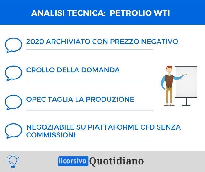 Analisi  tecnica Petrolio WTi - 05 Gennaio 2021