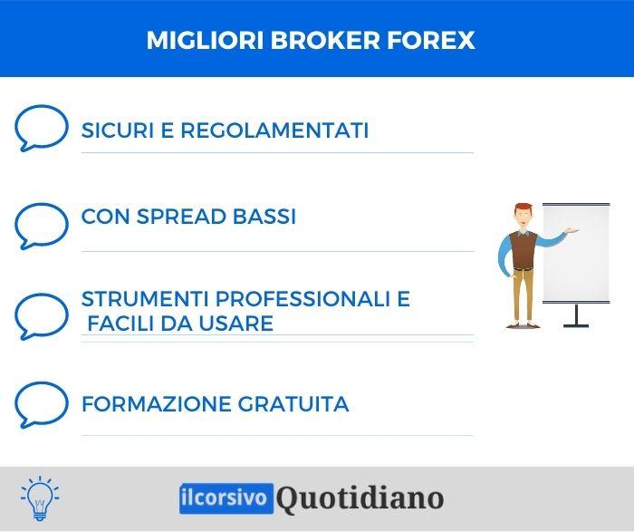 Migliori broker forex - Infografica