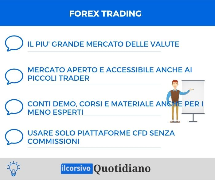 Forex trading investire
