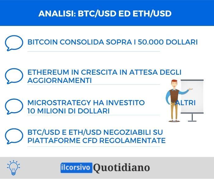 Analisi Bitcoin ed Ethereum - 12 Marzo 2021