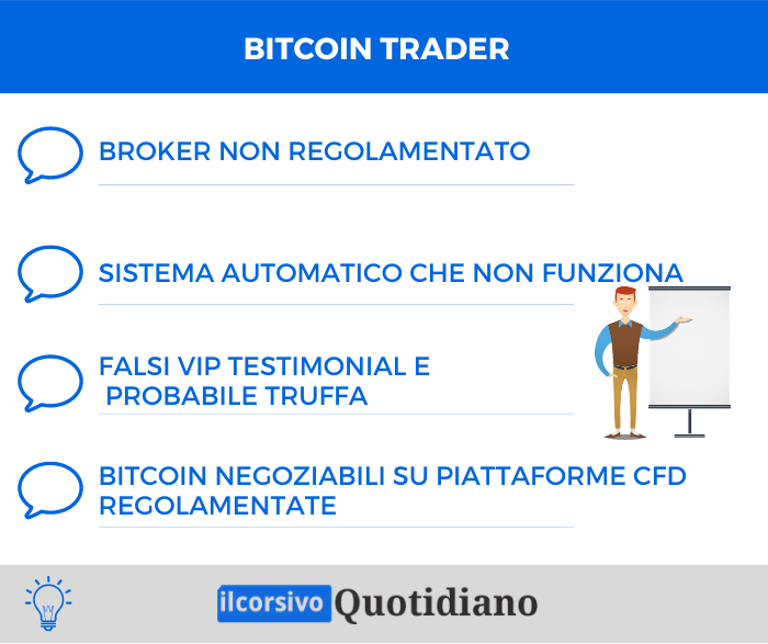 Bitcoin Trader recensione