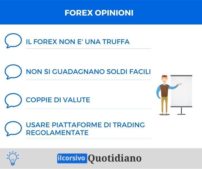 Forex Opinioni - Infografica