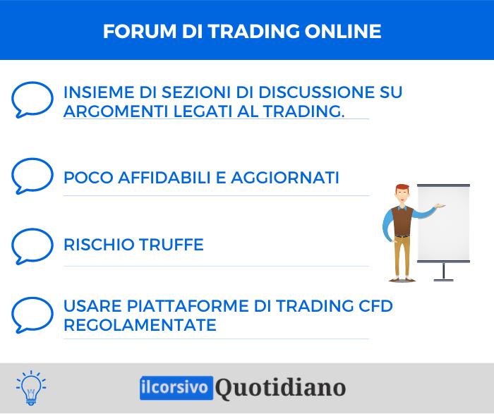 Forum trading online