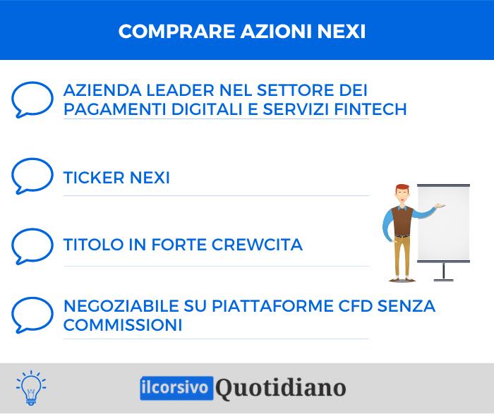 Comprare azioni Nexi