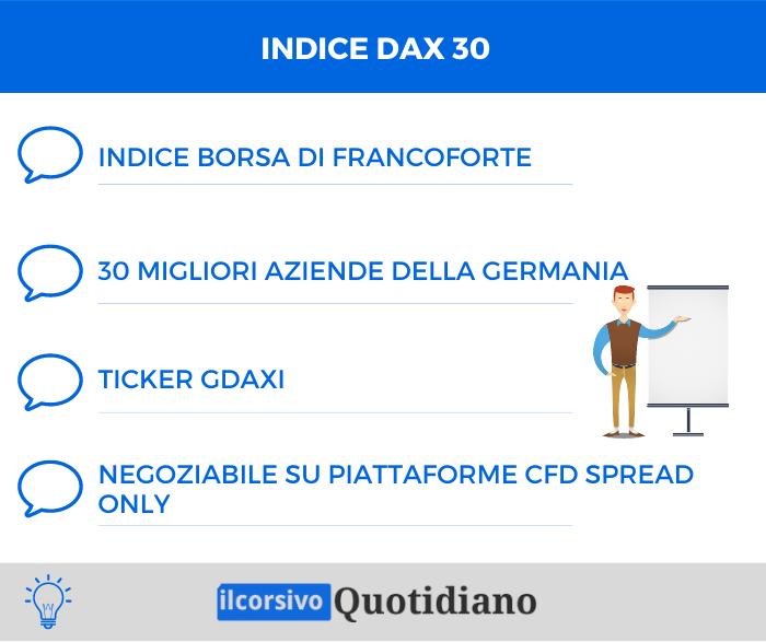 Indice DAX 30 - Riepilogo